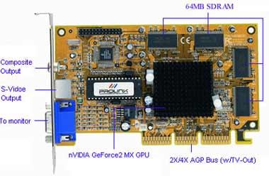 Nvidia geforce mx200